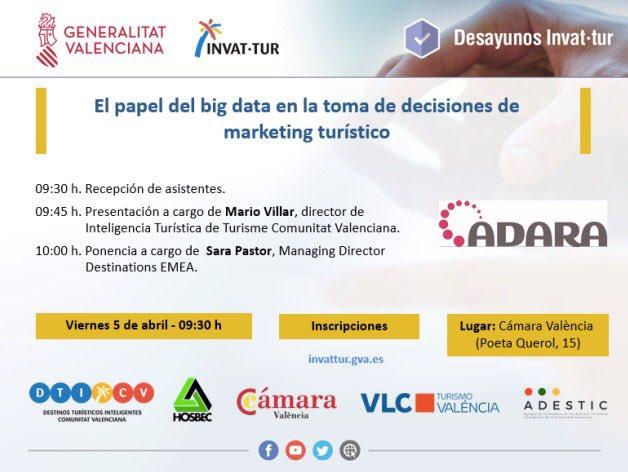 Programa Desayuno Invattur sobre Big Data en Cámara Valencia 2019